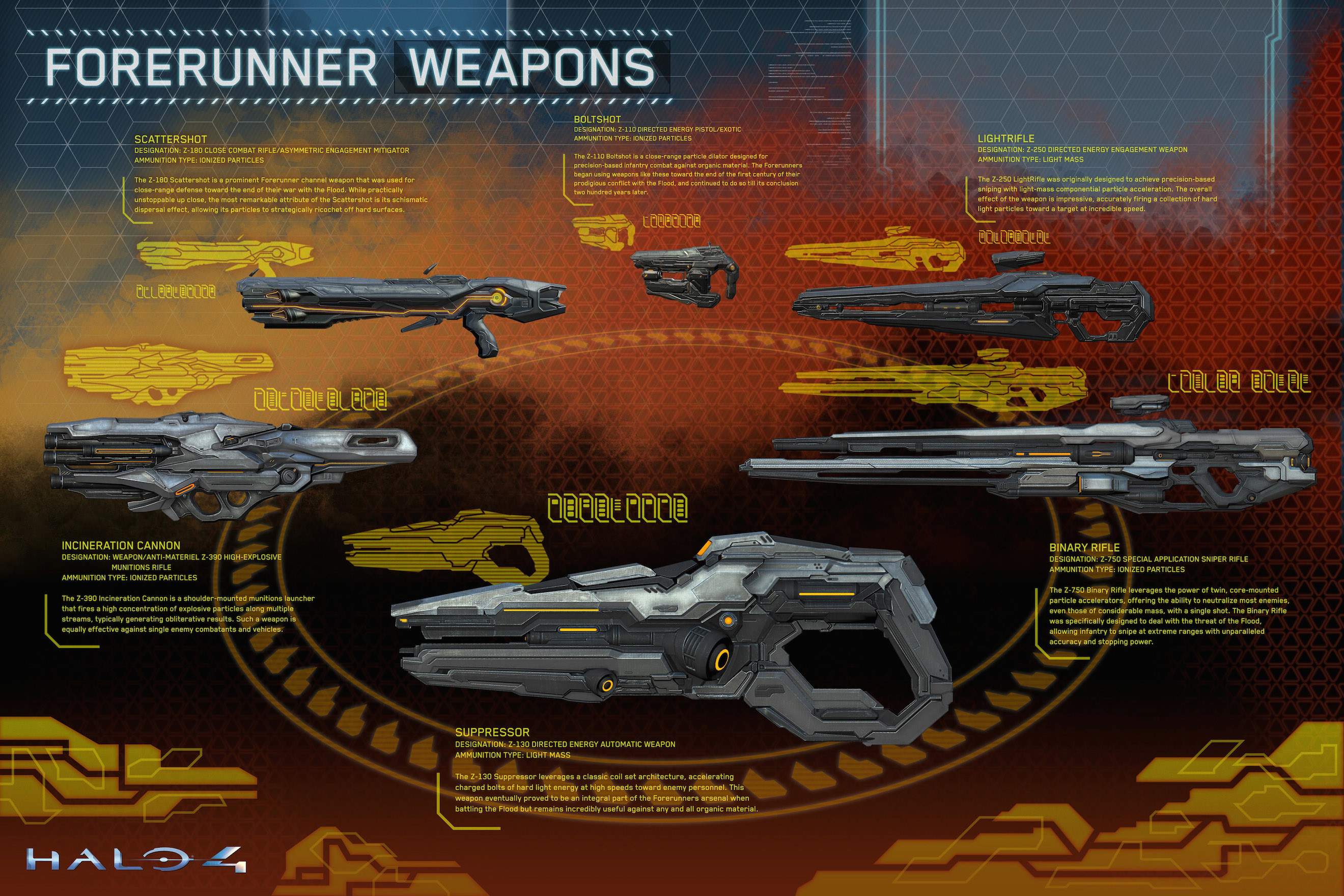 Forerunner Glyphs And Symbols Catalog Forum Halo Archive
