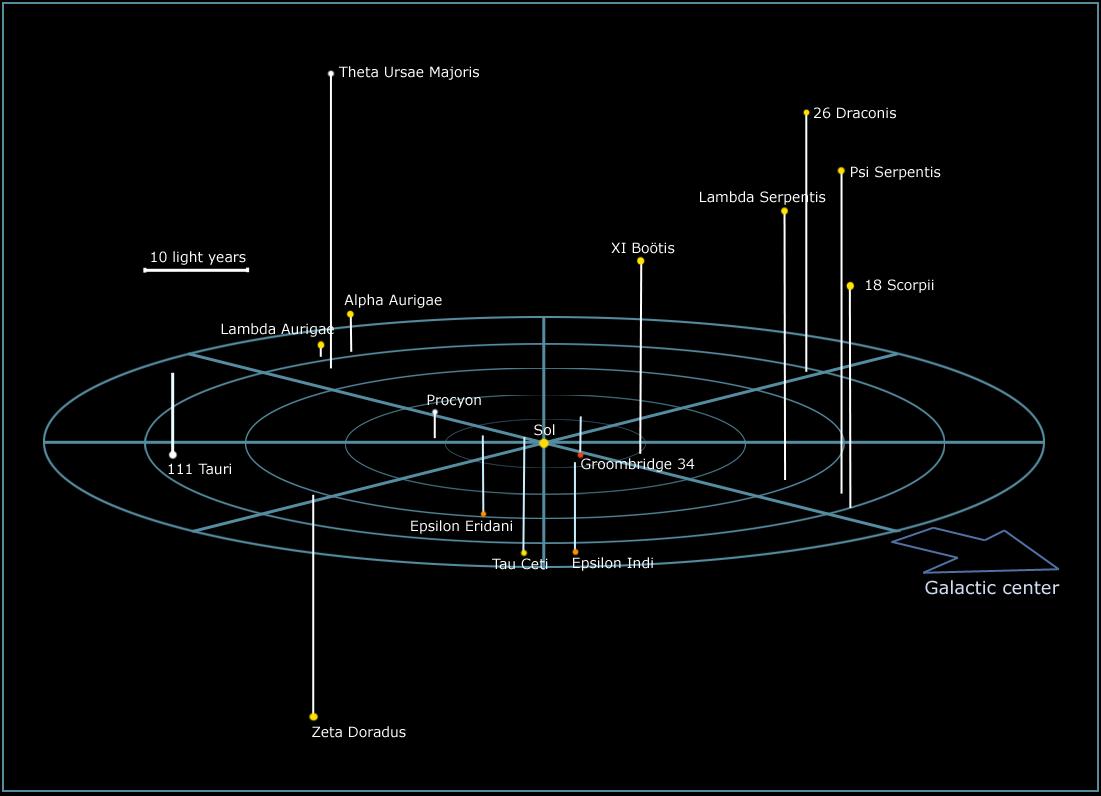 Human colonies - Halopedia, the Halo encyclopedia