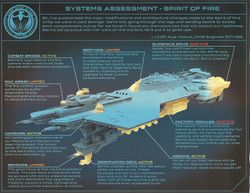 UNSC Spirit of Fire - Halopedia, the Halo encyclopedia