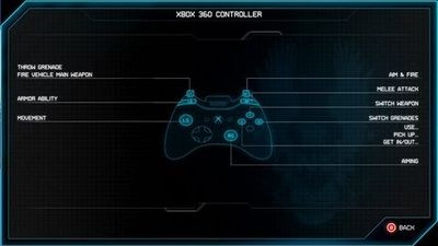 how to use switches forge halo 2