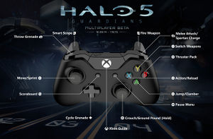 Xbox controller layout - Halopedia, the Halo encyclopedia