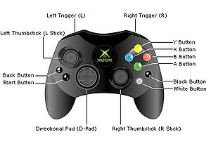 Xbox controller layout halopedia the halo encyclopedia xbox controller ccuart Image collections