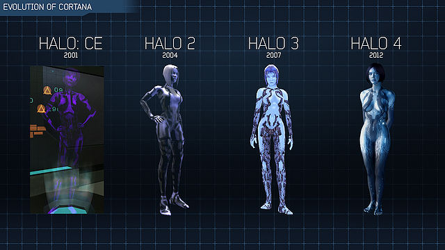 Spoilers* halo 4 ending and halo 5 theories | IGN Boards