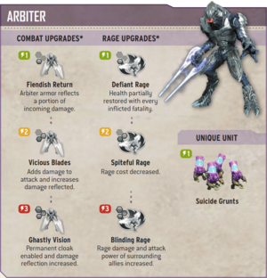 halo wars how to use unit special ability