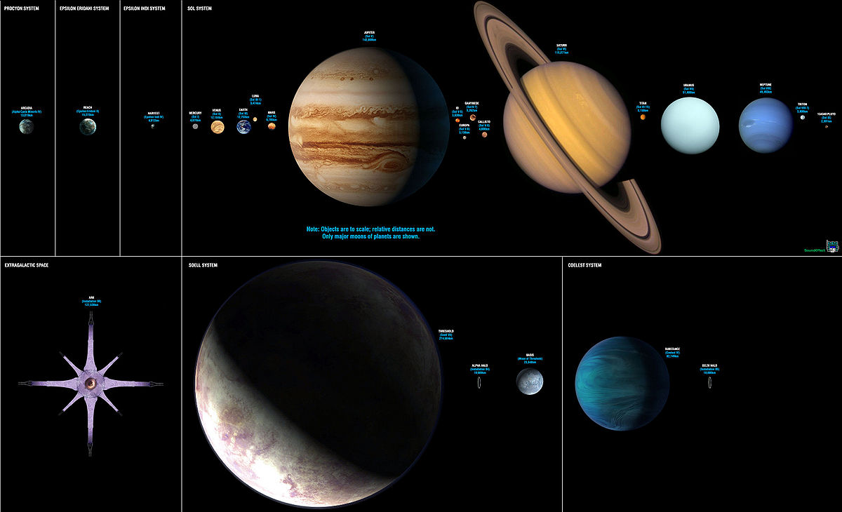 planet size comparison - photo #29